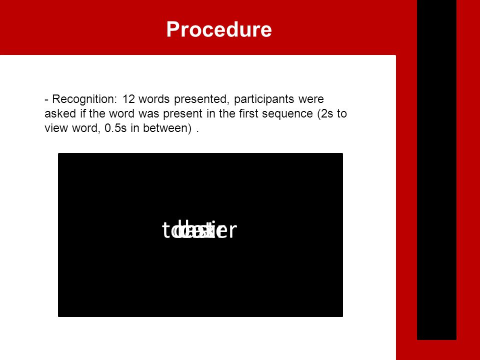 Procedure - Recognition: 12 words presented, participants were asked if the word was present in the first sequence (2s to view word, 0.5s in between).