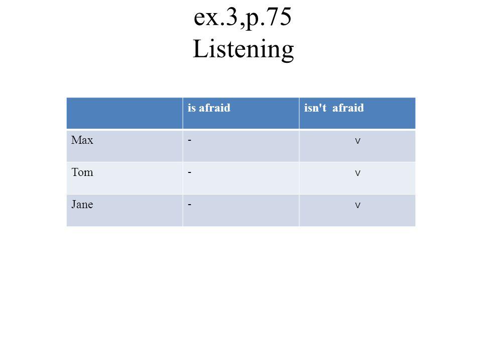 ex.3,p.75 Listening is afraidisn t afraid Max Tom Jane