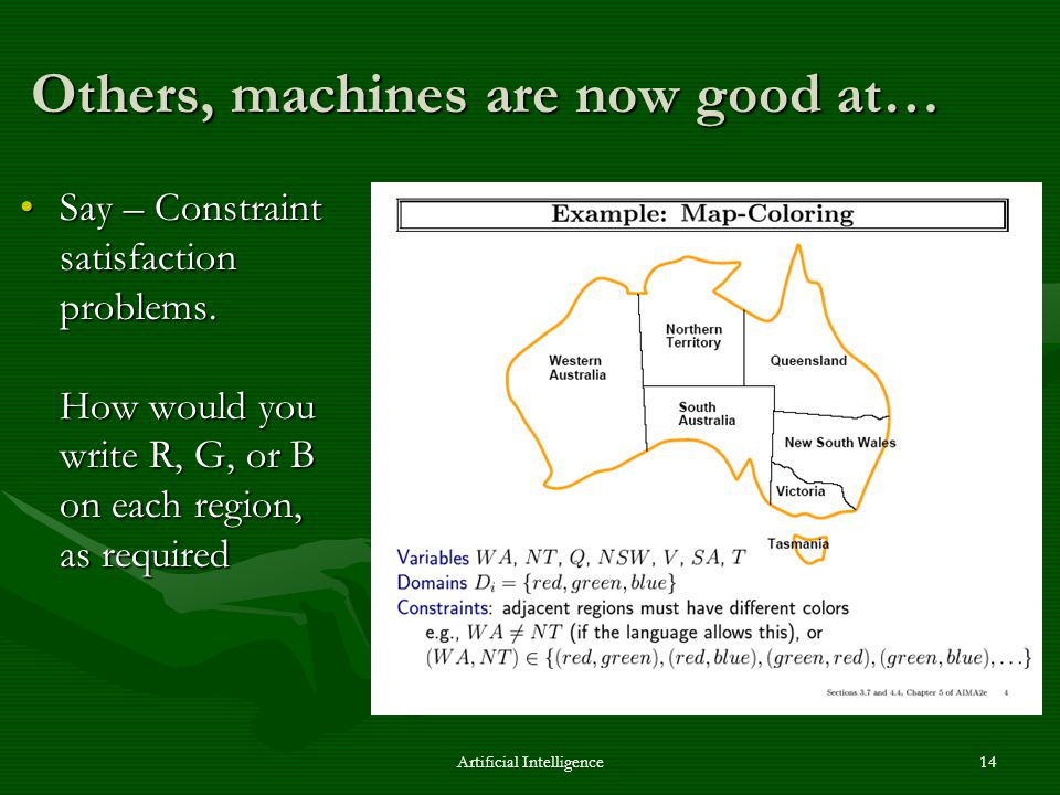Artificial Intelligence14 Others, machines are now good at… Say – Constraint satisfaction problems.