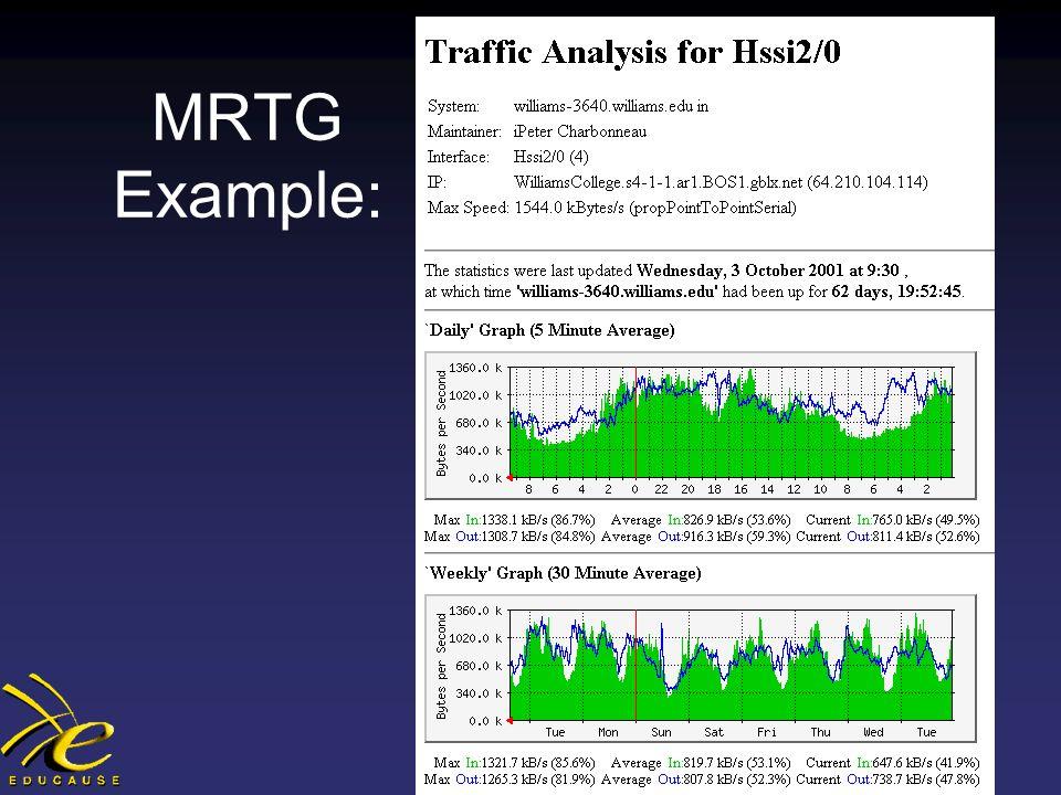 MRTG Example:
