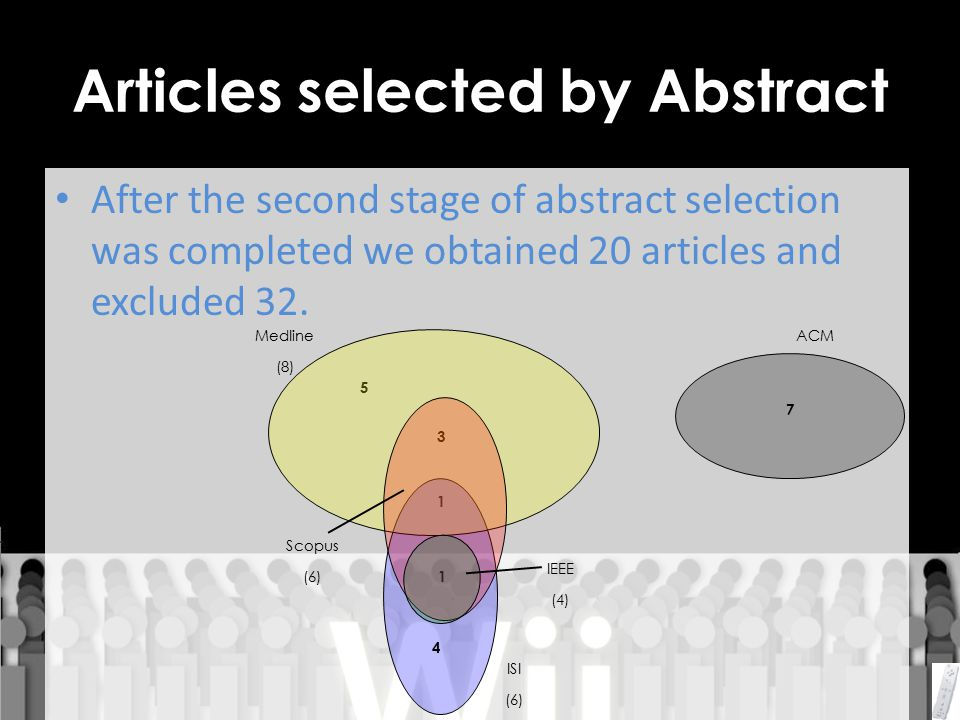 Articles selected by Abstract After the second stage of abstract selection was completed we obtained 20 articles and excluded 32.