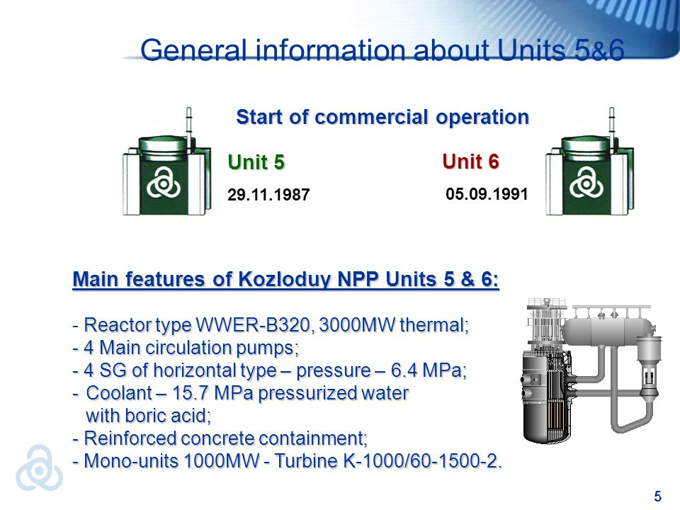 6 Operational data Electricity generation units 5&6 in 1987-2010 1987-2009 – generated 477 297 433 МWh 2010 – generated 15 248 668 MWh, usage factor- 87 % (among the best for VVER-1000/В-320 in Europe)