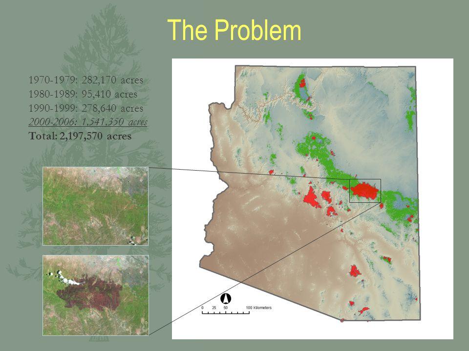 1970-1979: 282,170 acres 1980-1989: 95,410 acres 1990-1999: 278,640 acres 2000-2006: 1,541,350 acres Total: 2,197,570 acres The Problem