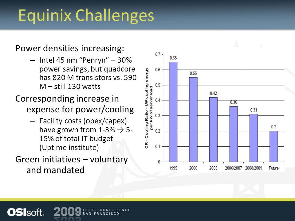 "Equinix Challenges Power densities increasing: – Intel 45 nm ""Penryn"" – 30% power savings, but quadcore has 820 M transistors vs. 590 M – still 130 wa"
