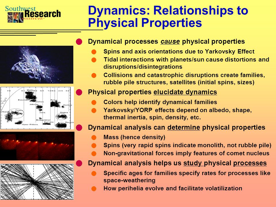 Dynamics: Relationships to Physical Properties Dynamical processes cause physical properties Spins and axis orientations due to Yarkovsky Effect Tidal interactions with planets/sun cause distortions and disruptions/disintegrations Collisions and catastrophic disruptions create families, rubble pile structures, satellites (initial spins, sizes) Physical properties elucidate dynamics Colors help identify dynamical families Yarkovsky/YORP effects depend on albedo, shape, thermal inertia, spin, density, etc.
