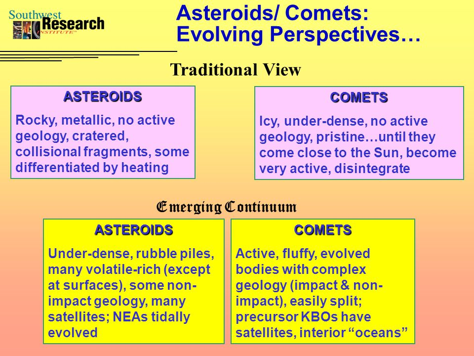 Asteroids/ Comets: Evolving Perspectives… ASTEROIDS Rocky, metallic, no active geology, cratered, collisional fragments, some differentiated by heating COMETS Icy, under-dense, no active geology, pristine…until they come close to the Sun, become very active, disintegrate Traditional View ASTEROIDS Under-dense, rubble piles, many volatile-rich (except at surfaces), some non- impact geology, many satellites; NEAs tidally evolvedCOMETS Active, fluffy, evolved bodies with complex geology (impact & non- impact), easily split; precursor KBOs have satellites, interior oceans Emerging Continuum