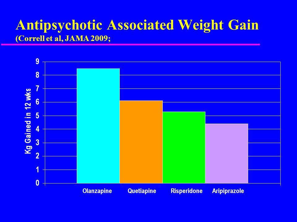 Antipsychotic Associated Weight Gain (Correll et al, JAMA 2009; Olanzapine Quetiapine Risperidone Aripiprazole