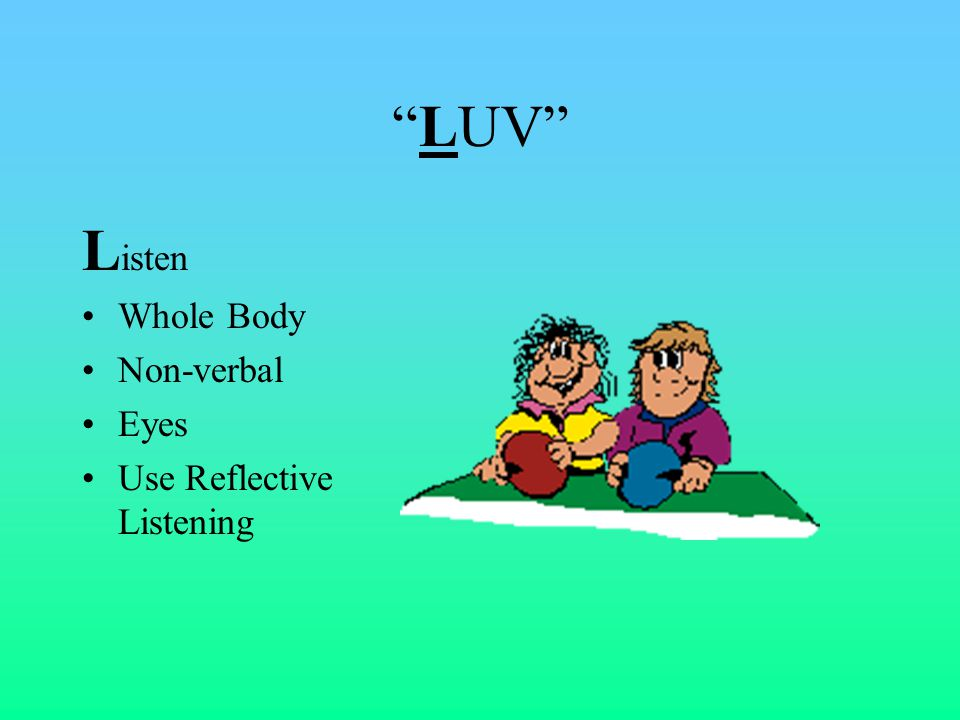 LUV L isten Whole Body Non-verbal Eyes Use Reflective Listening