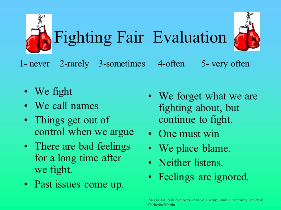 Fighting Fair Evaluation We fight We call names Things get out of control when we argue There are bad feelings for a long time after we fight.