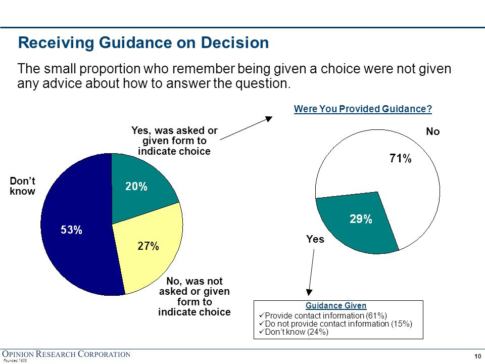 Founded 1938 10 Receiving Guidance on Decision The small proportion who remember being given a choice were not given any advice about how to answer th