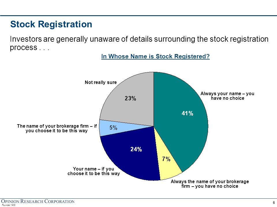 Founded 1938 7 Stock Registration...and the information that publicly traded companies receive.