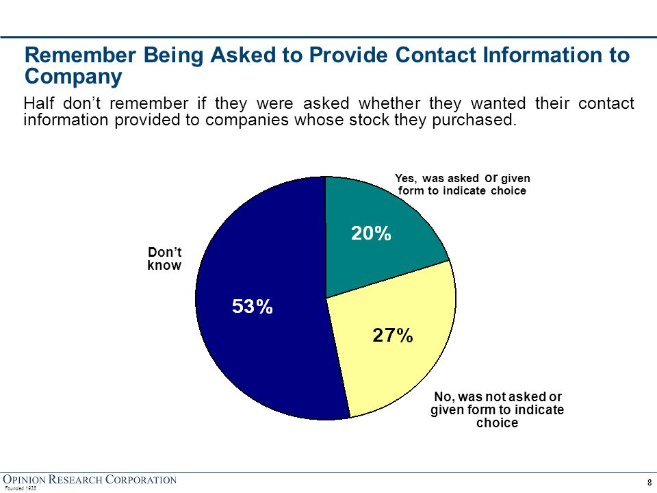 Founded 1938 19 Importance of Companies Informing You Directly Importance of Being Informed Directly More than half of investors say it is important to them that they be informed directly, not via a third party, about matters deemed important to shareholders.