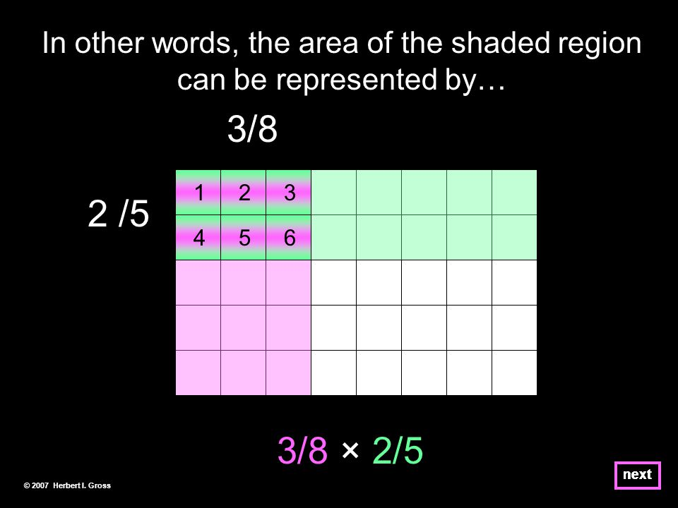 next 2 /5 4 123 56 3/8 3/8 × 2/5 In other words, the area of the shaded region can be represented by… © 2007 Herbert I.