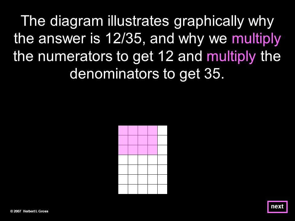next The diagram illustrates graphically why the answer is 12/35, and why we multiply the numerators to get 12 and multiply the denominators to get 35.
