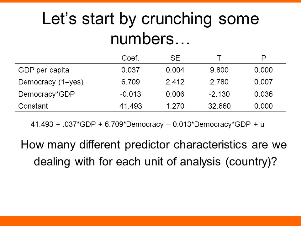 How many different predictor characteristics are we dealing with for each unit of analysis (country).