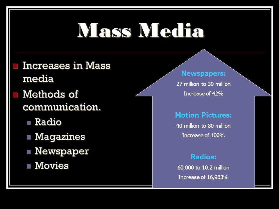 Mass Media Increases in Mass media Increases in Mass media Methods of communication. Methods of communication. Radio Radio Magazines Magazines Newspap