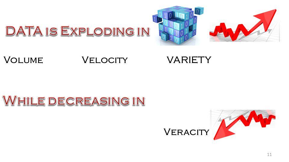 11 VolumeVelocityVARIETY Veracity