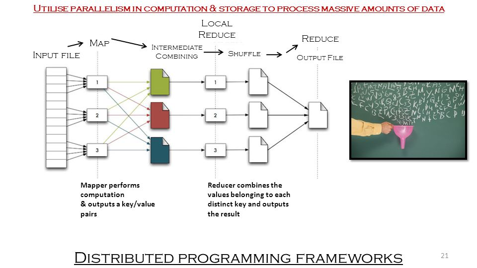 Distributed programming frameworks Input file Map Intermediate Combining Shuffle Output File Local Reduce Reduce Mapper performs computation & outputs a key/value pairs 21 Reducer combines the values belonging to each distinct key and outputs the result Utilise parallelism in computation & storage to process massive amounts of data