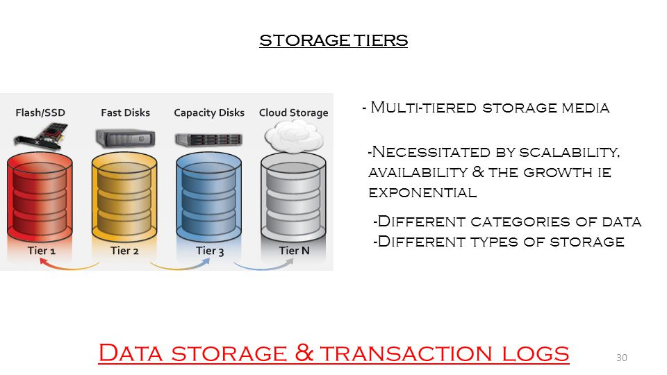 STORAGE TIERS - Multi-tiered storage media -Necessitated by scalability, availability & the growth ie exponential -Different categories of data -Different types of storage Data storage & transaction logs 30