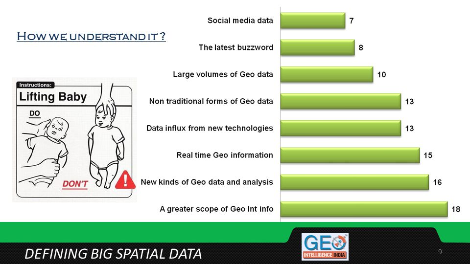 Spatial data sets exceeding capacity of current computing systems…… ….to manage, process or analyze the data with reasonable effort due to Volume, Velocity, Variety and Veracity DEFINING BIG SPATIAL DATA BIG SPATIAL DATA 10