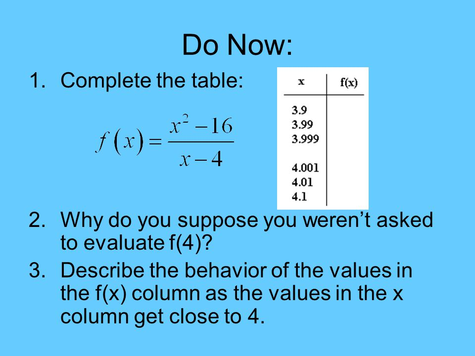 Do Now: 1.Complete the table: 2.Why do you suppose you weren't asked to evaluate f(4).