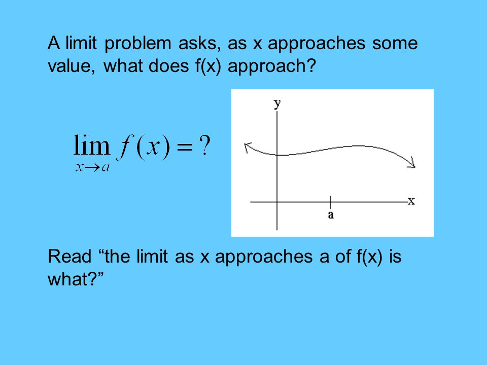 In a later lesson, you are going to learn some methods of evaluating limits.