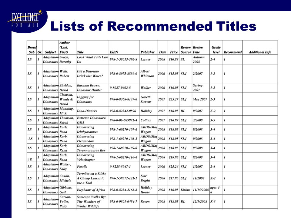 Lists of Recommended Titles