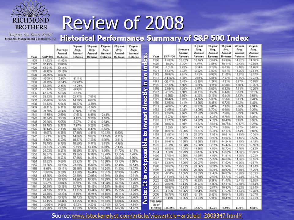 Review of 2008 Source:www.istockanalyst.com/article/viewarticle+articleid_2803347.html#www.istockanalyst.com/article/viewarticle+articleid_2803347.htm