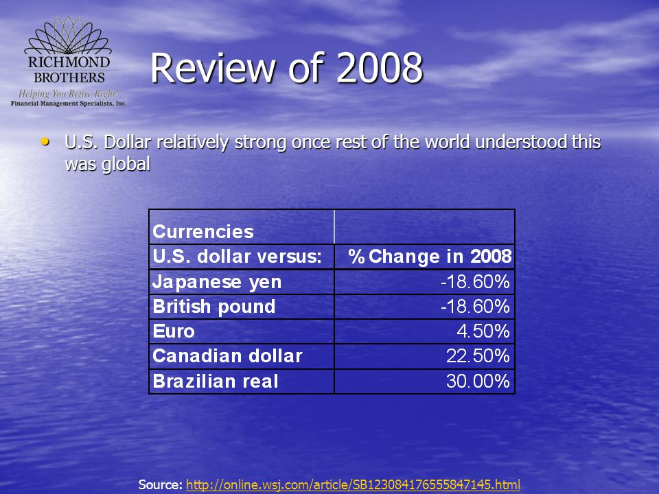Review of 2008 U.S. Dollar relatively strong once rest of the world understood this was global U.S. Dollar relatively strong once rest of the world un