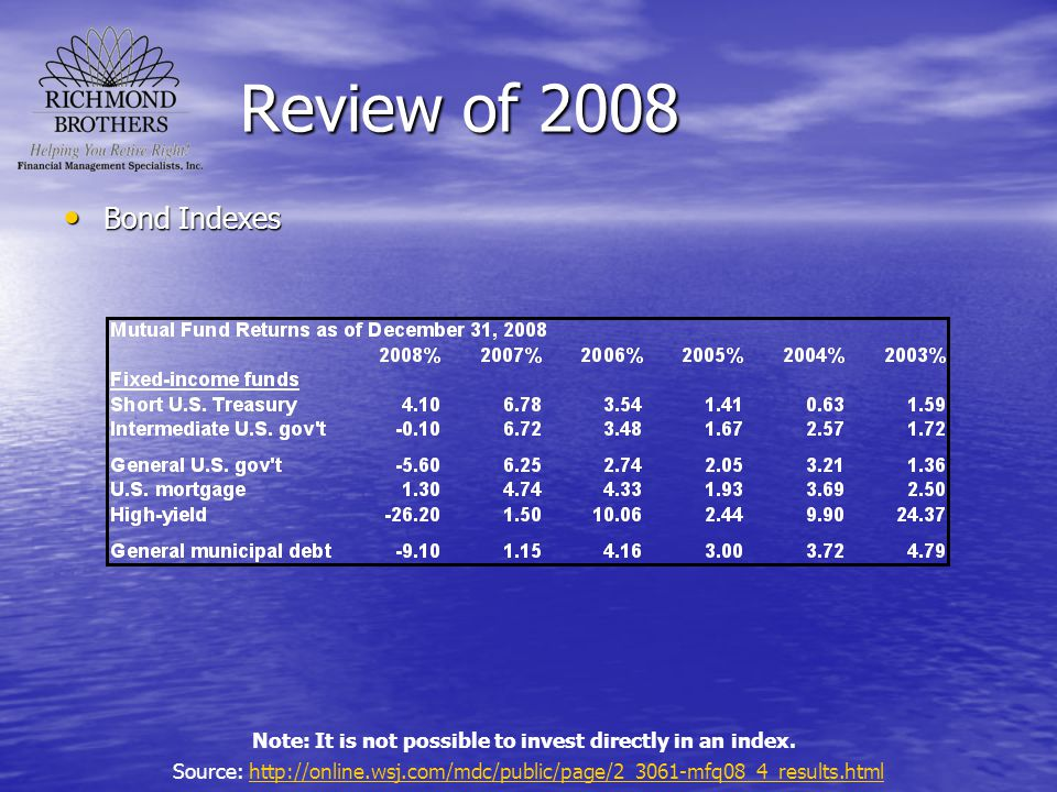 Review of 2008 Bond Indexes Bond Indexes Source: http://online.wsj.com/mdc/public/page/2_3061-mfq08_4_results.htmlhttp://online.wsj.com/mdc/public/pag