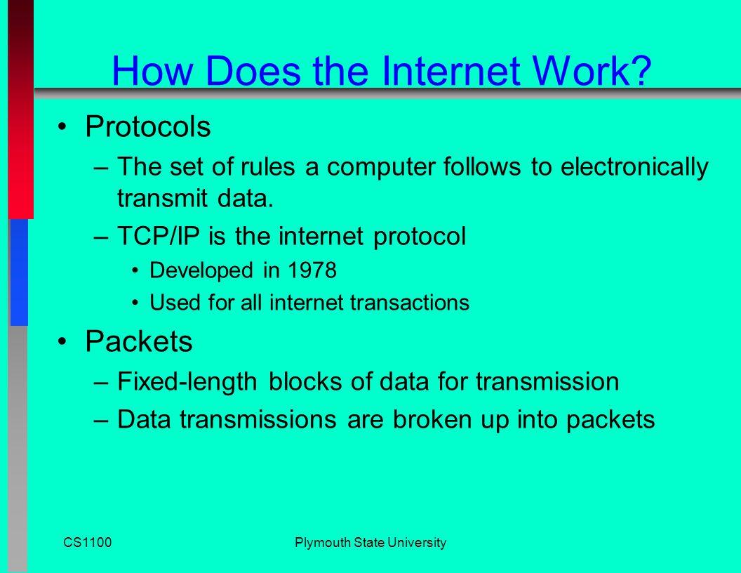 CS1100Plymouth State University Internet Backbone