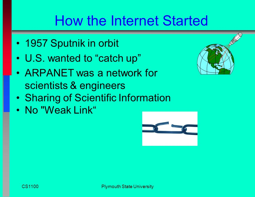 The Internet Why was it started.