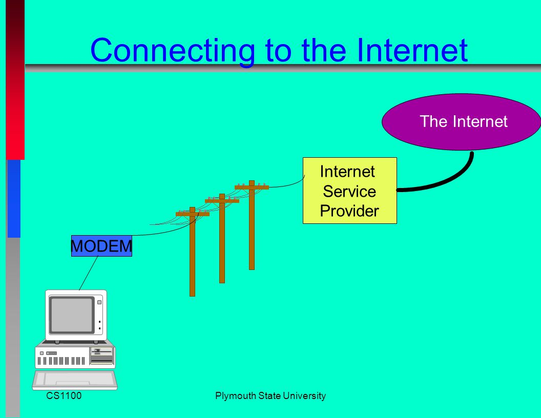 CS1100Plymouth State University How Does the Internet Work.