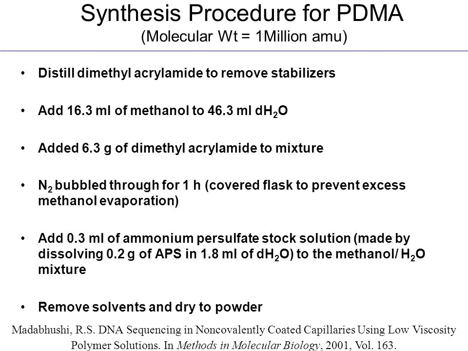 4% PDMA (100K), Taps buffer 7.3% PDMA (1M), Taps buffer Synthesis Results Effect of Concentration and Molecular Weight on resolution