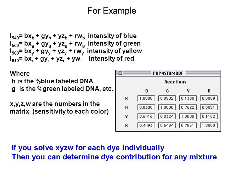 Matrix Standards (After Color Separation)