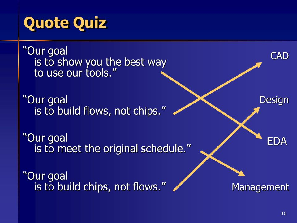 30 Quote Quiz Our goal is to show you the best way to use our tools. Our goal is to build flows, not chips. Our goal is to meet the original schedule. Our goal is to build chips, not flows. EDA Design Management CAD