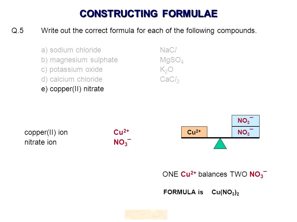 Q.5 Write out the correct formula for each of the following compounds.