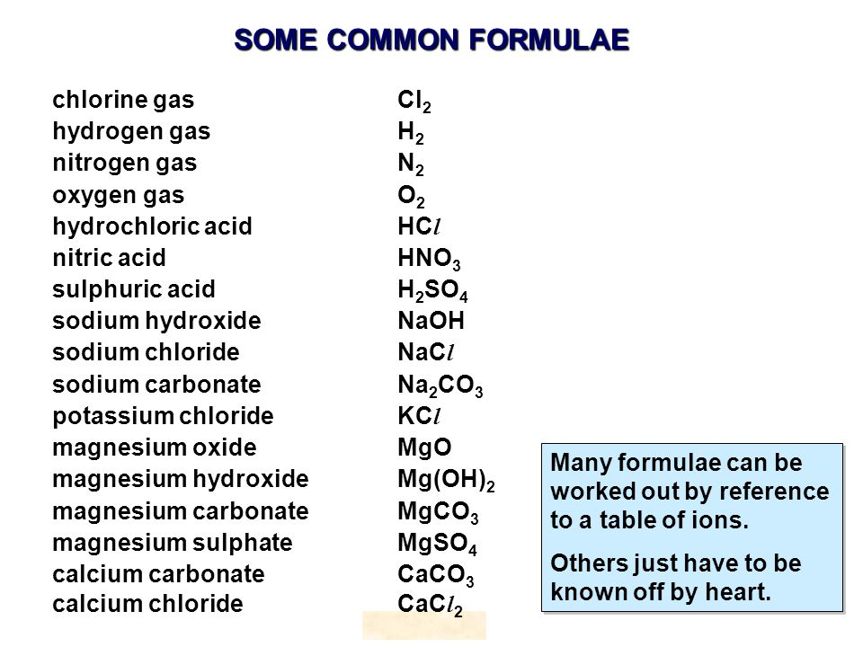 HOPTON chlorine gasCl 2 hydrogen gasH 2 nitrogen gasN 2 oxygen gasO 2 hydrochloric acidHC l nitric acidHNO 3 sulphuric acidH 2 SO 4 sodium hydroxideNaOH sodium chlorideNaC l sodium carbonateNa 2 CO 3 potassium chlorideKC l magnesium oxideMgO magnesium hydroxideMg(OH) 2 magnesium carbonateMgCO 3 magnesium sulphateMgSO 4 calcium carbonateCaCO 3 calcium chlorideCaC l 2 SOME COMMON FORMULAE Many formulae can be worked out by reference to a table of ions.