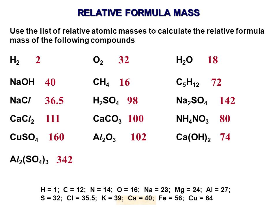 RELATIVE FORMULA MASS HOPTON Use the list of relative atomic masses to calculate the relative formula mass of the following compounds H 2 O 2 H 2 O NaOHCH 4 C 5 H 12 NaC l H 2 SO 4 Na 2 SO 4 CaC l 2 CaCO 3 NH 4 NO 3 CuSO 4 A l 2 O 3 Ca(OH) 2 A l 2 (SO 4 ) 3 H = 1; C = 12; N = 14; O = 16; Na = 23; Mg = 24; Al = 27; S = 32; Cl = 35.5; K = 39; Ca = 40; Fe = 56; Cu = 64 2 32 18 40 1672 36.5 98 142 111 100 80 160 102 74 342
