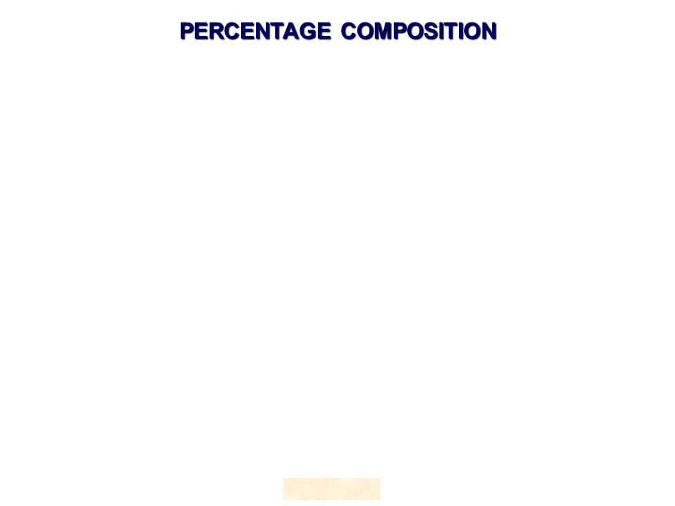HOPTON PERCENTAGE COMPOSITION