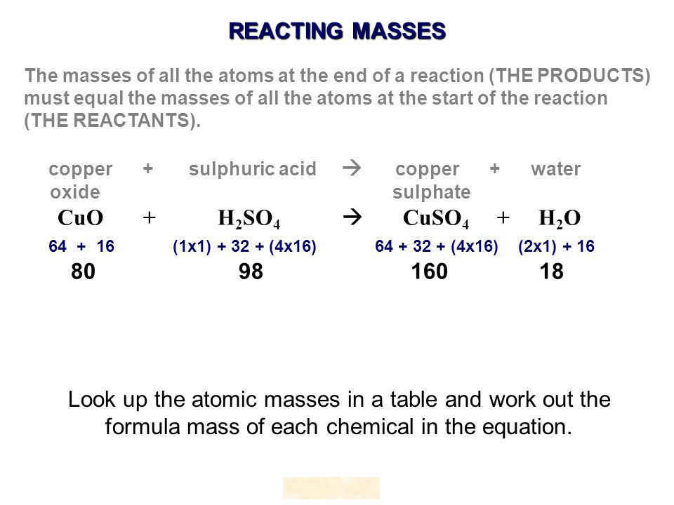 The masses of all the atoms at the end of a reaction (THE PRODUCTS) must equal the masses of all the atoms at the start of the reaction (THE REACTANTS).