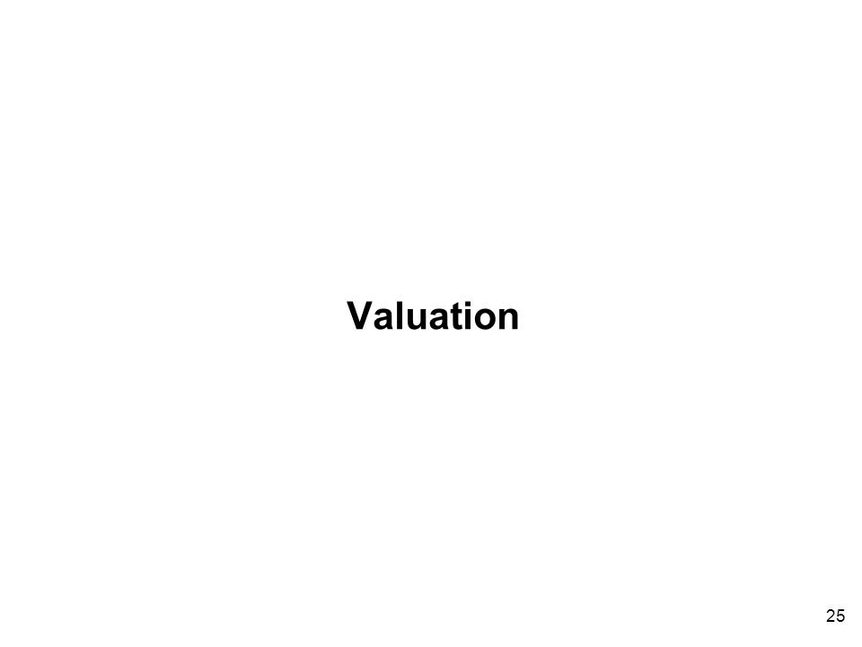 25 Valuation