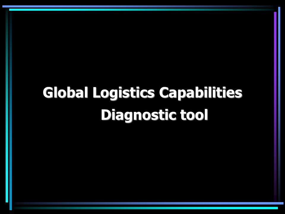 Global Logistics Capabilities Diagnostic tool