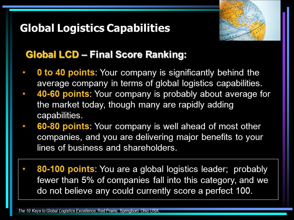 Global Logistics Capabilities Global LCD – Final Score Ranking: 0 to 40 points: Your company is significantly behind the average company in terms of global logistics capabilities.