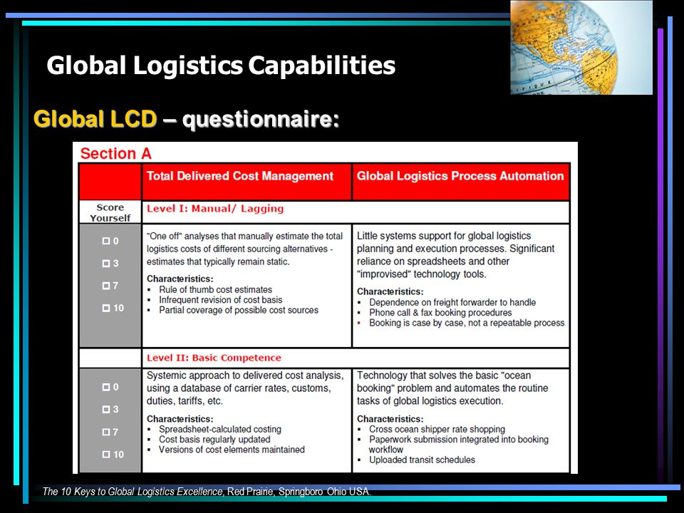 Global Logistics Capabilities Global LCD – questionnaire: The 10 Keys to Global Logistics Excellence, Red Prairie, Springboro Ohio USA.