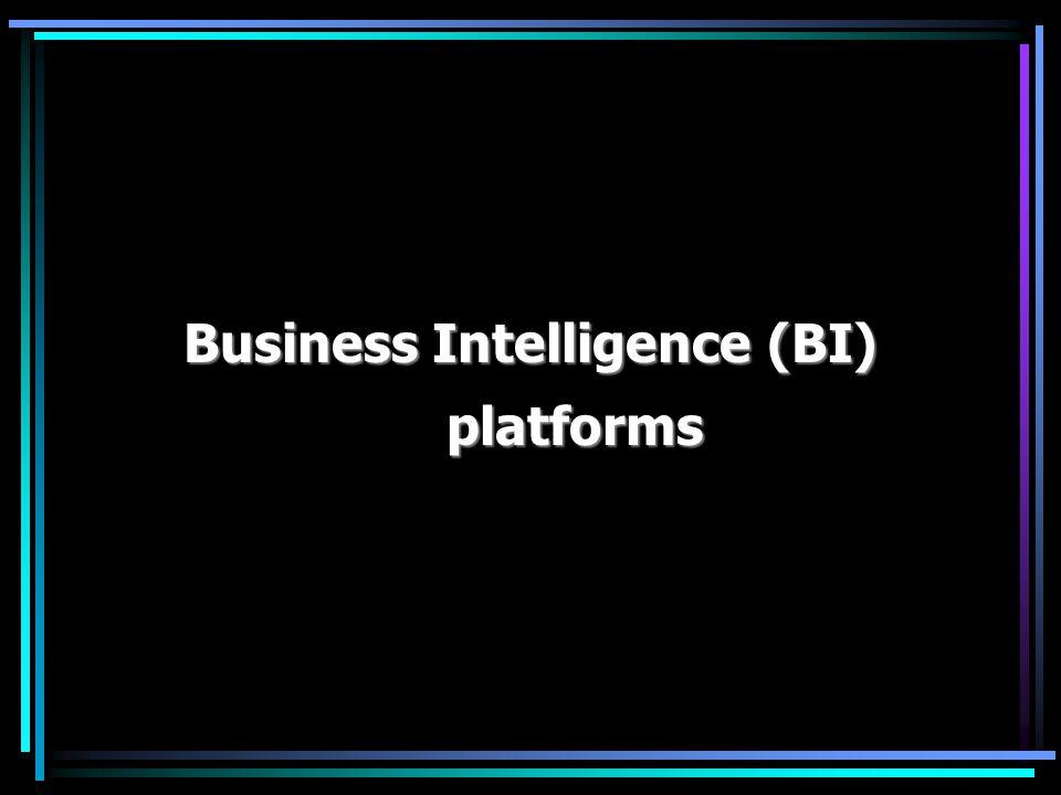 Business Intelligence (BI) platforms