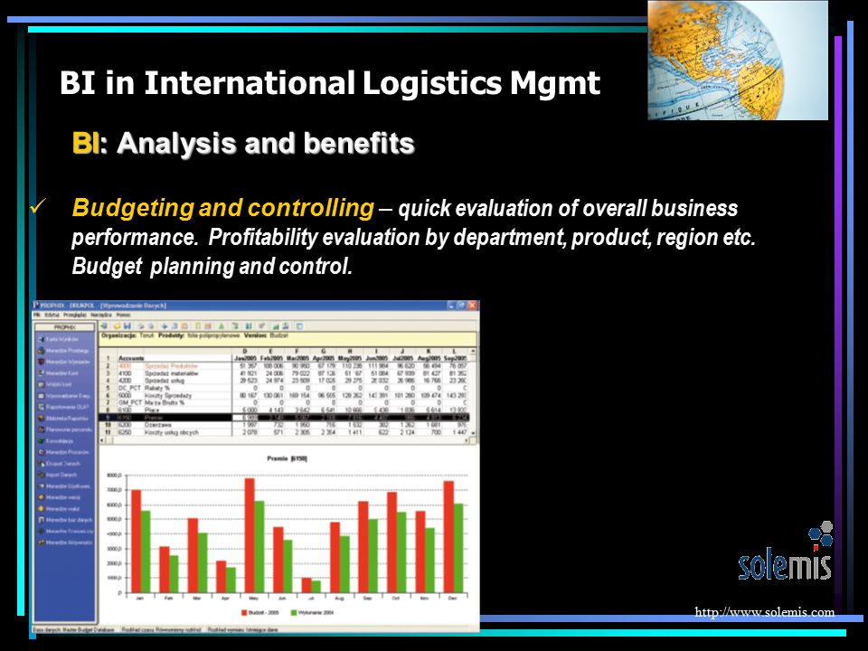 BI in International Logistics Mgmt BI: Analysis and benefits Budgeting and controlling – quick evaluation of overall business performance. Profitabili