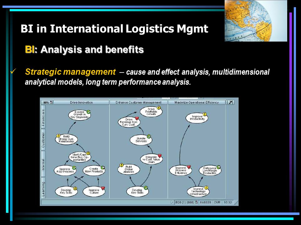 BI in International Logistics Mgmt BI: Analysis and benefits Strategic management – cause and effect analysis, multidimensional analytical models, long term performance analysis.