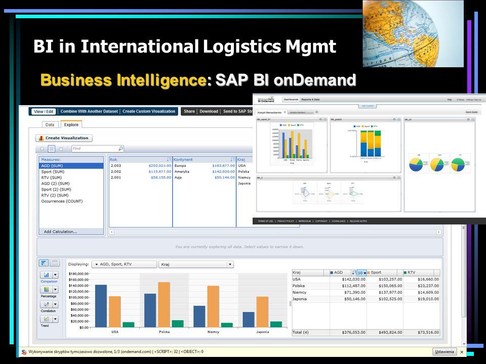BI in International Logistics Mgmt Business Intelligence: SAP BI onDemand