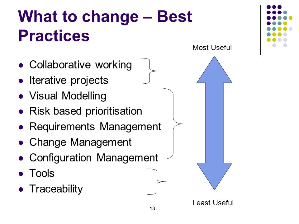 13 What to change – Best Practices Collaborative working Iterative projects Visual Modelling Risk based prioritisation Requirements Management Change Management Configuration Management Tools Traceability Most Useful Least Useful